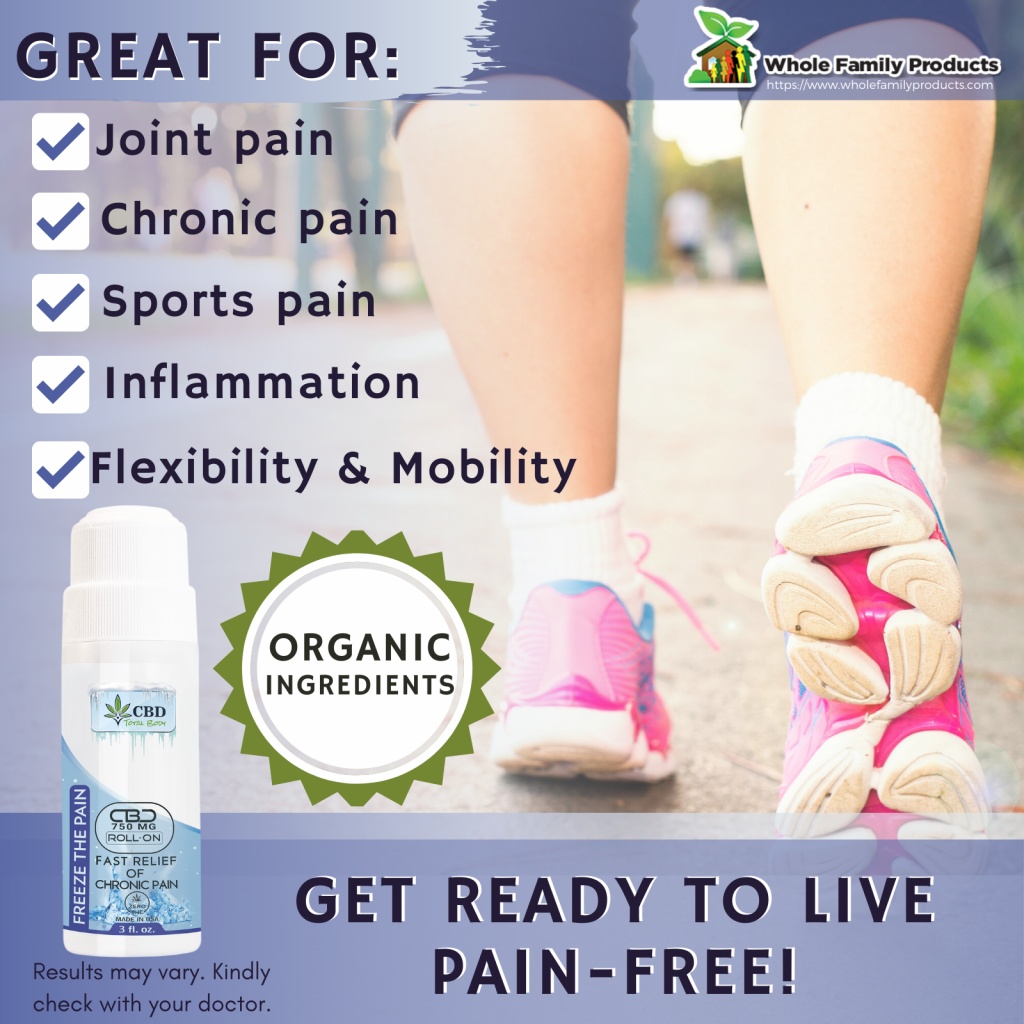 Best CBD Roll On Pain Relief Infographics