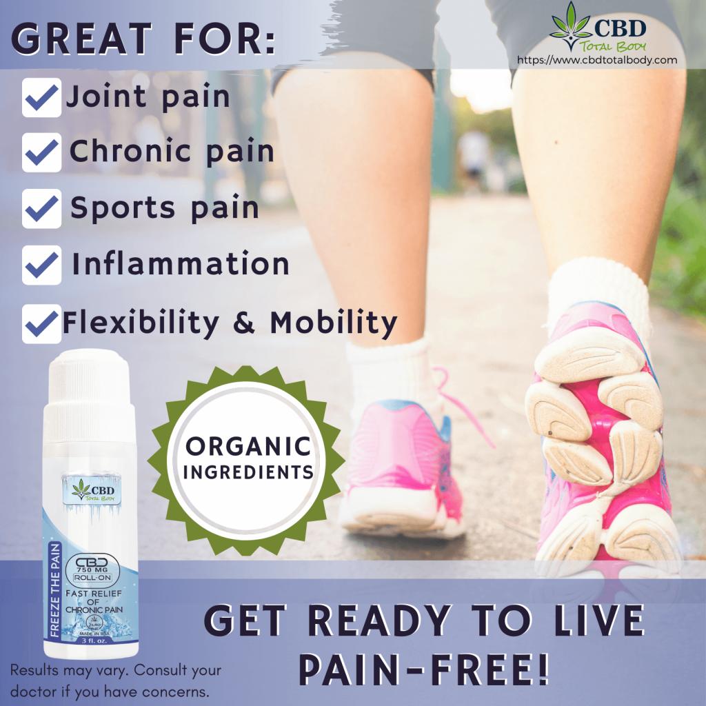 CBD Total Body CBD Freeze the Pain Infographics