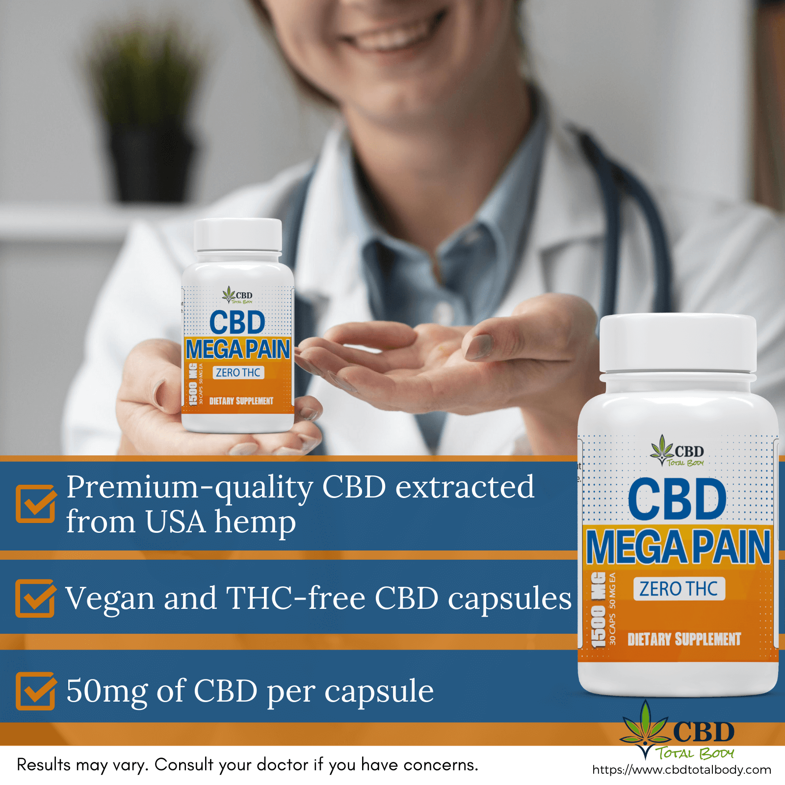 CBD Total Body CBD Mega Pain Infographics