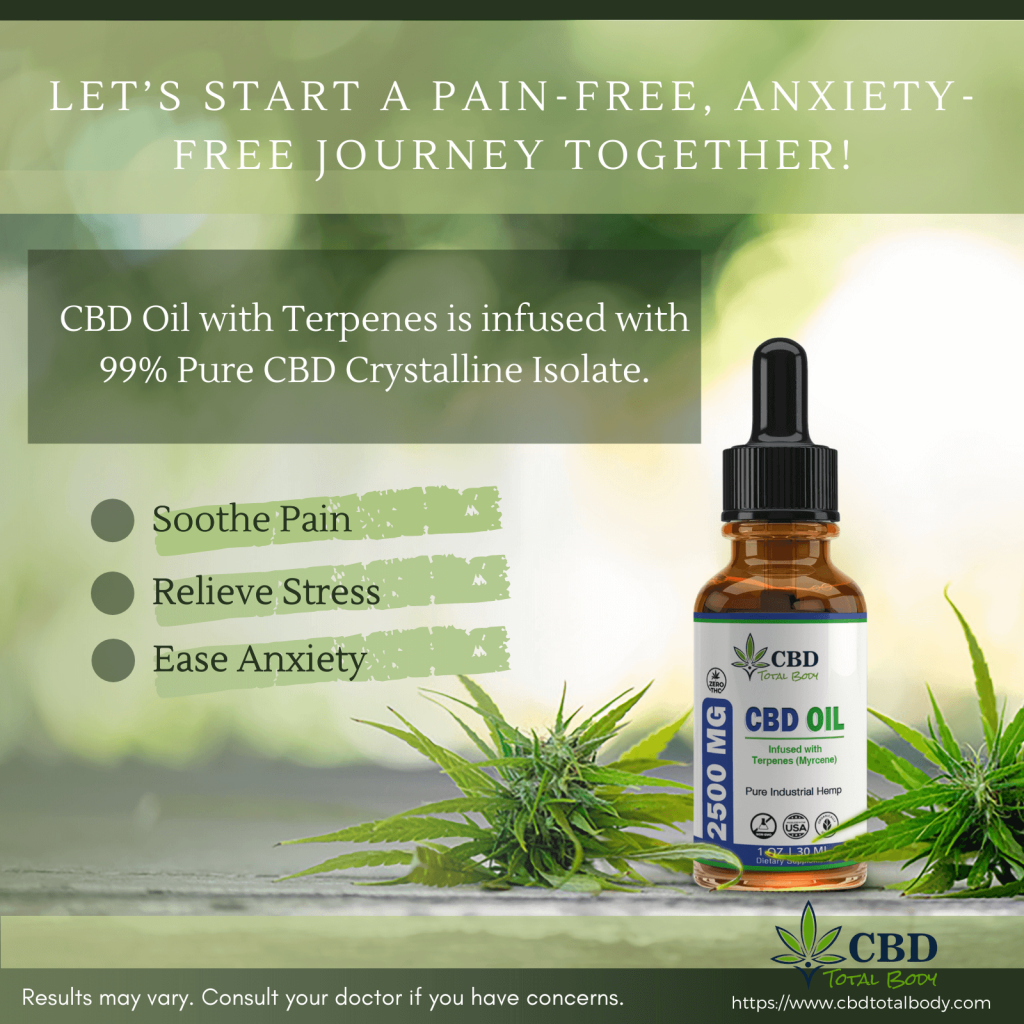 CBD Total Body CBD Oil with Terpenes 2500mg Infographics