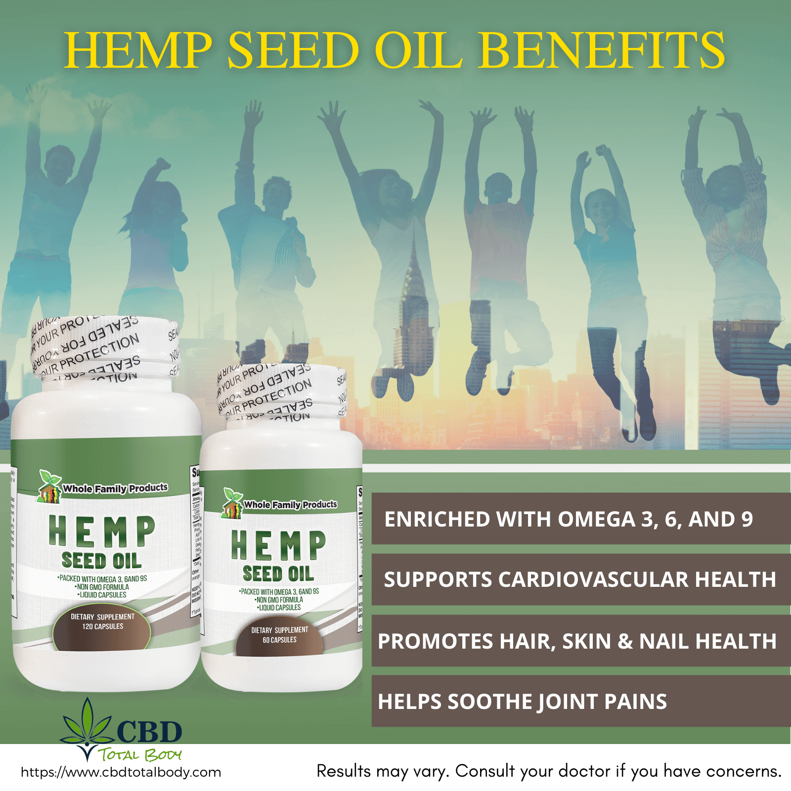 Hemp Seed Oil CBD Total Body Infographics