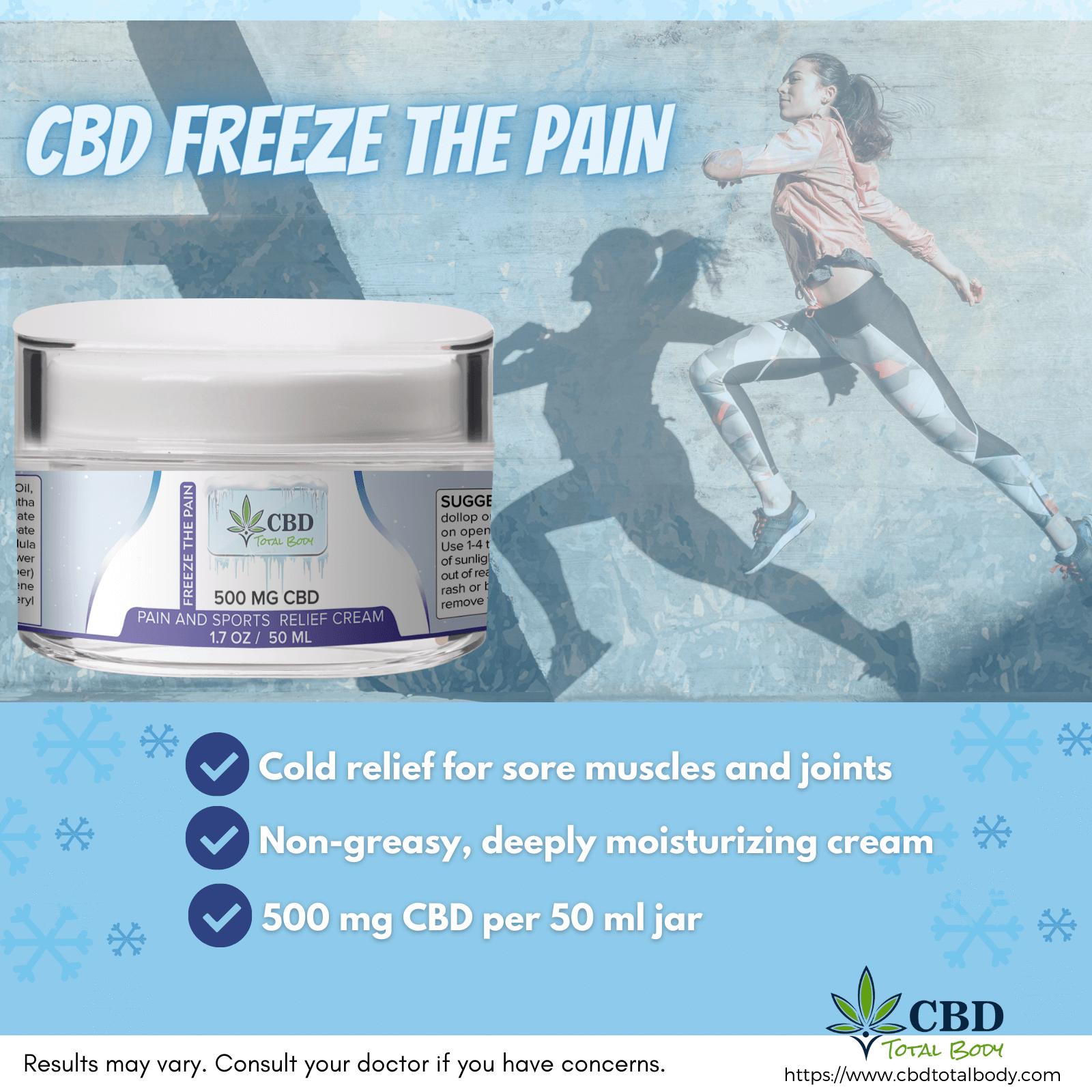 CBD Freeze The Pain Cream 1.7 oz Jar Infographic